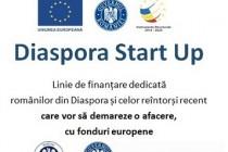 30 milioane de euro pentru românii din diaspora care vor să deschidă o afacere în țară