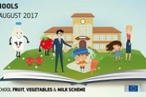 Programul pentru școli: distribuția de fructe, legume, lapte şi produse lactate și măsuri educative