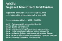 Programul Active Citizens Fund România lansează 8 apeluri de proiecte în valoare totală de 26.493.800 Euro