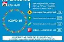 Grupul de Comunicare Strategică - Situația de la acest moment privind COVID-19