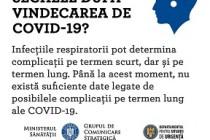 COVID-19 | Pot rămâne sechele după vindecarea de COVID-19?
