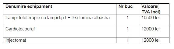 amanet romero sponsorizare