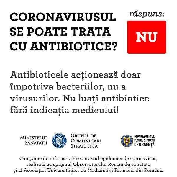 covid nu se trateaza cu antibiotice